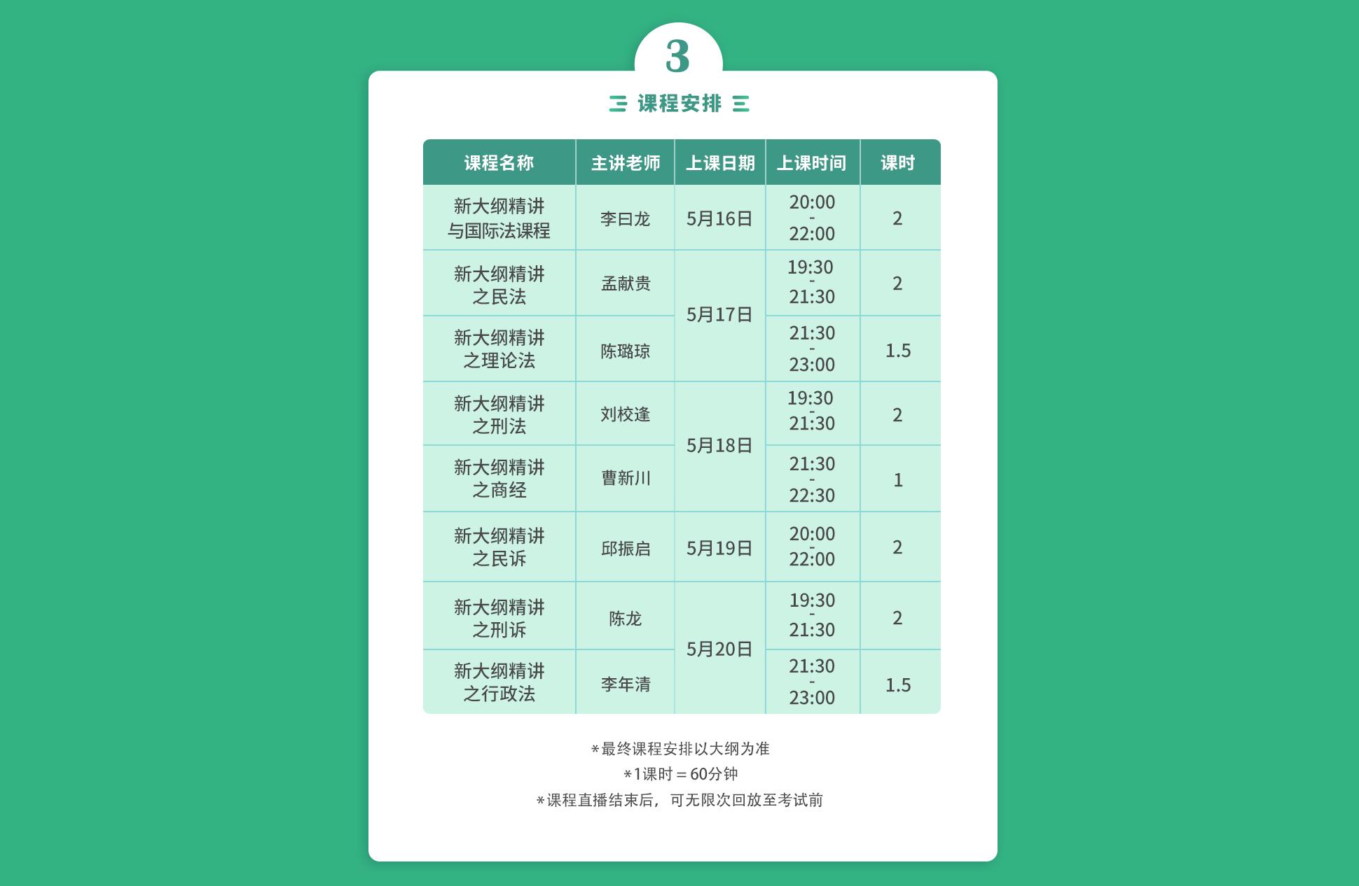 PC专题:9-9大纲精讲课-1940x_03.png