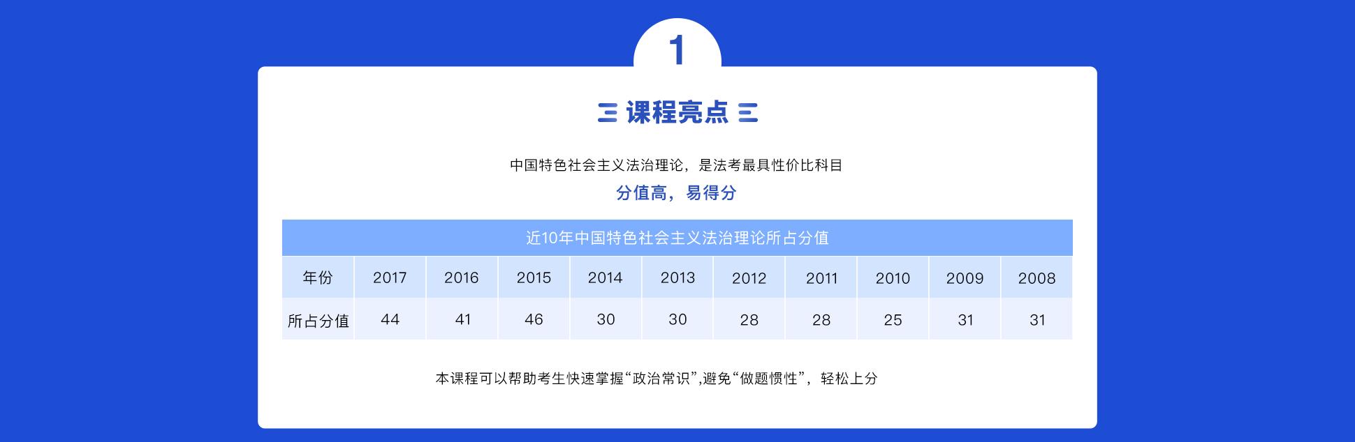 中国特色社会主义法治理论-考前精讲-专题_02.jpg