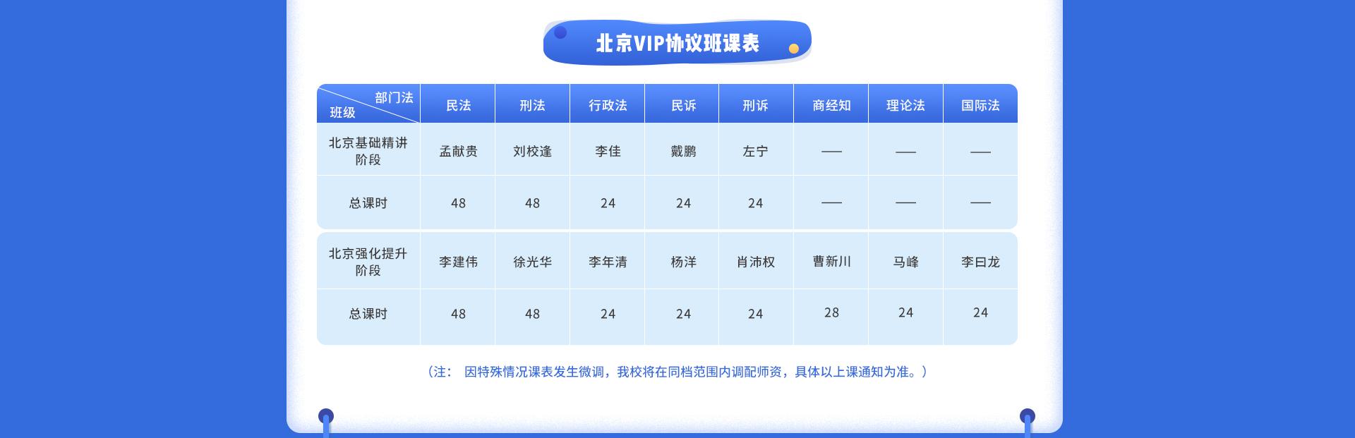 改-专题页面:VIP协议班1920x_04.png