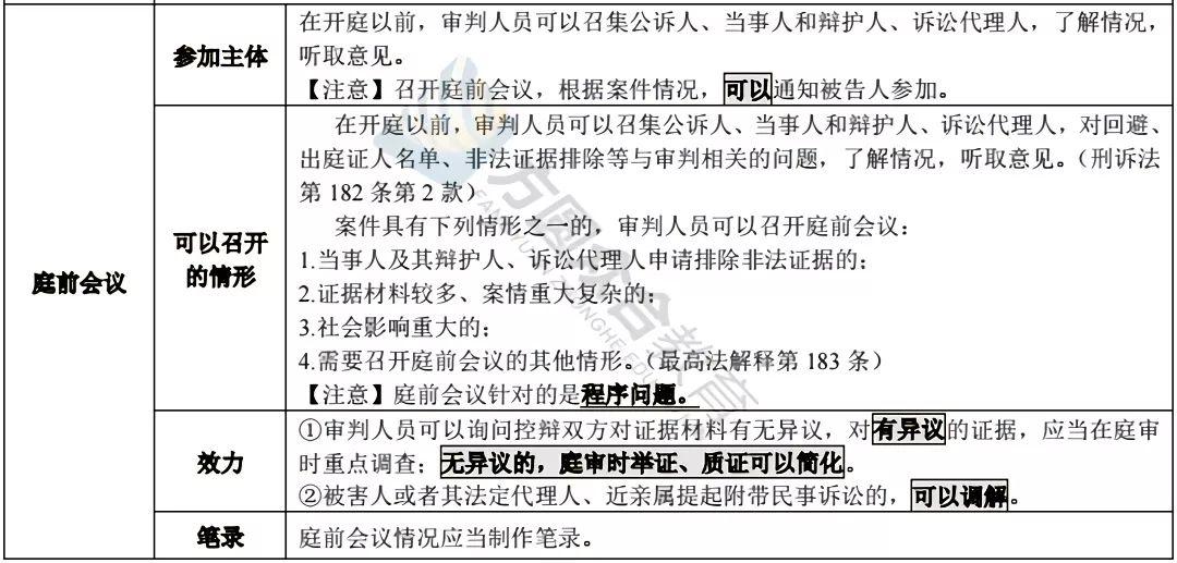 刑诉-图1.jpg