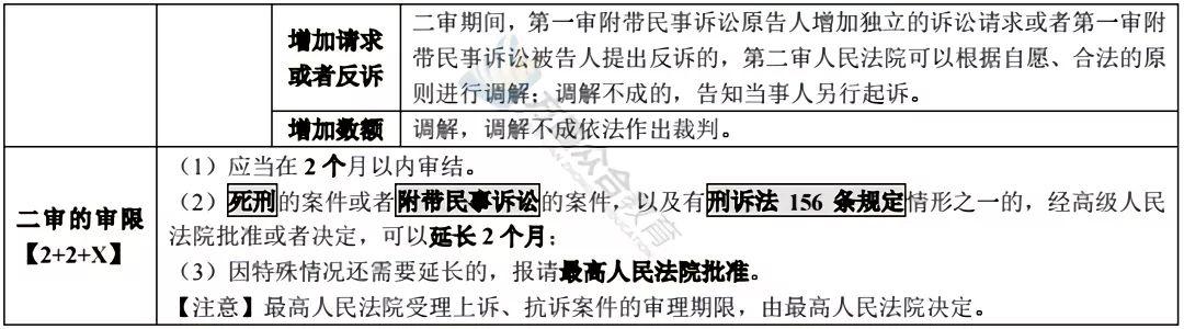 刑诉-图5.jpg