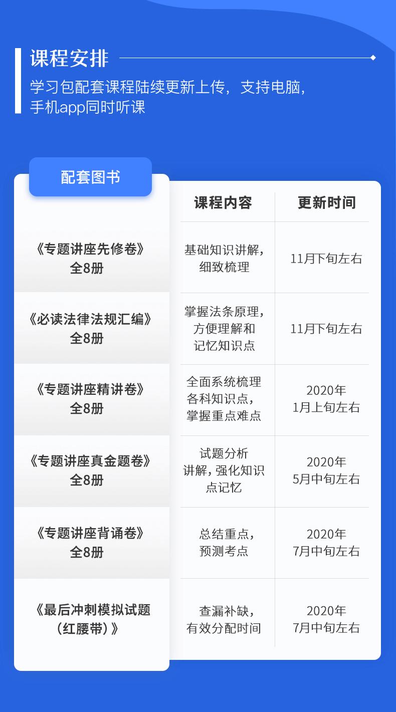 2020年客观题学习包-3_02.png
