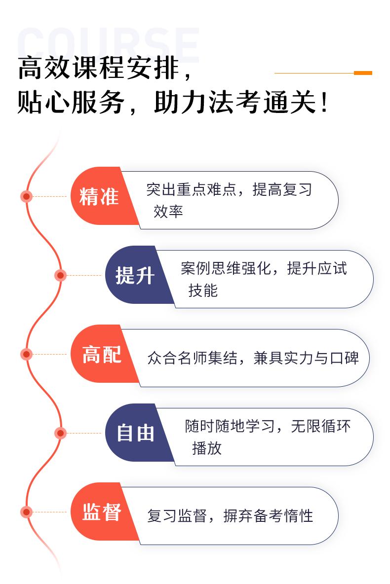 主观题旗舰集训班_02.png