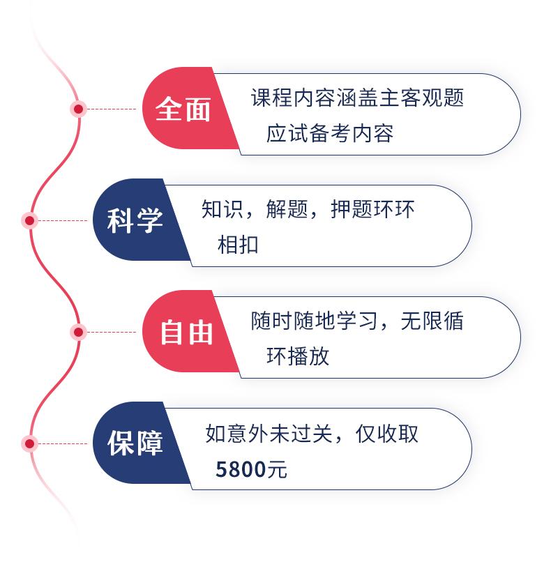冲刺应试协议班_02_02.jpg