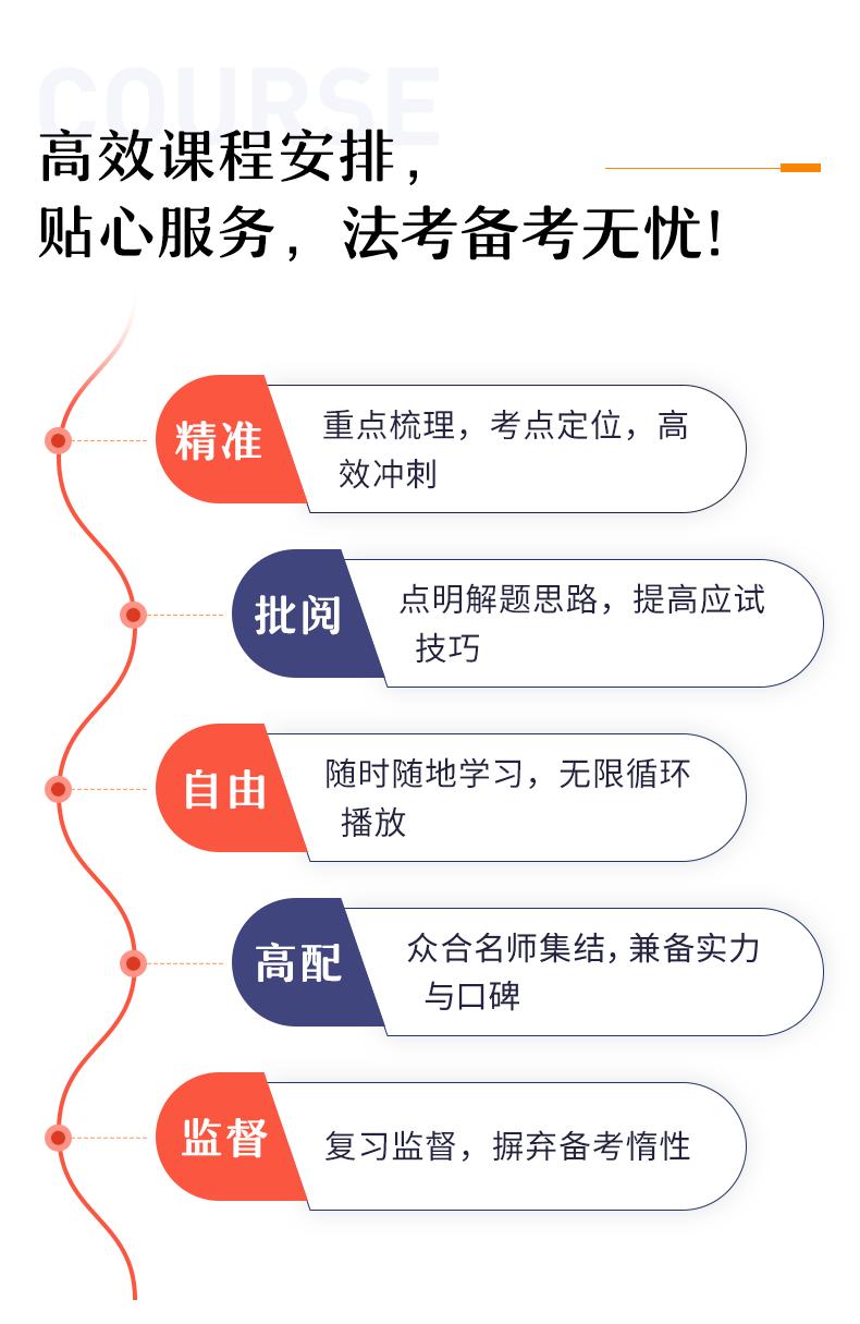 2020 网络主观题畅游班2.png