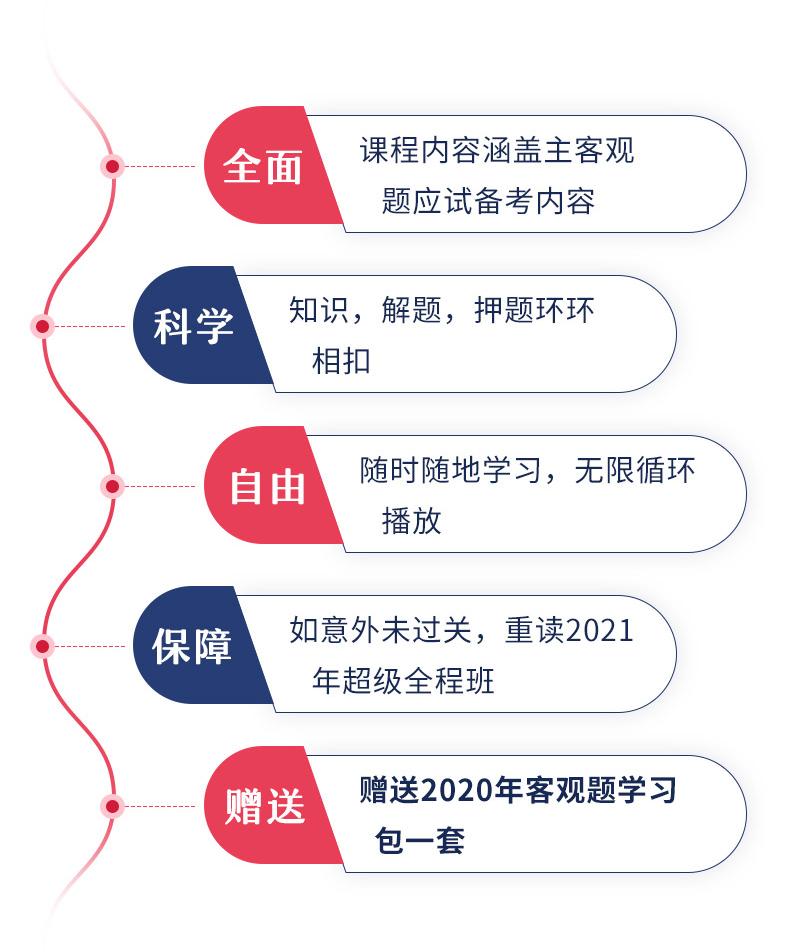 2020年零基础协议班_02.png