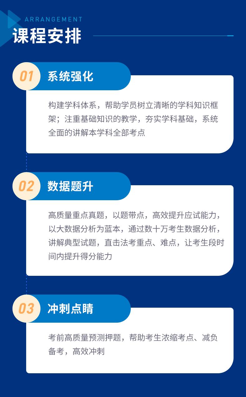 客观题旗舰全程班详情页3_02.jpg