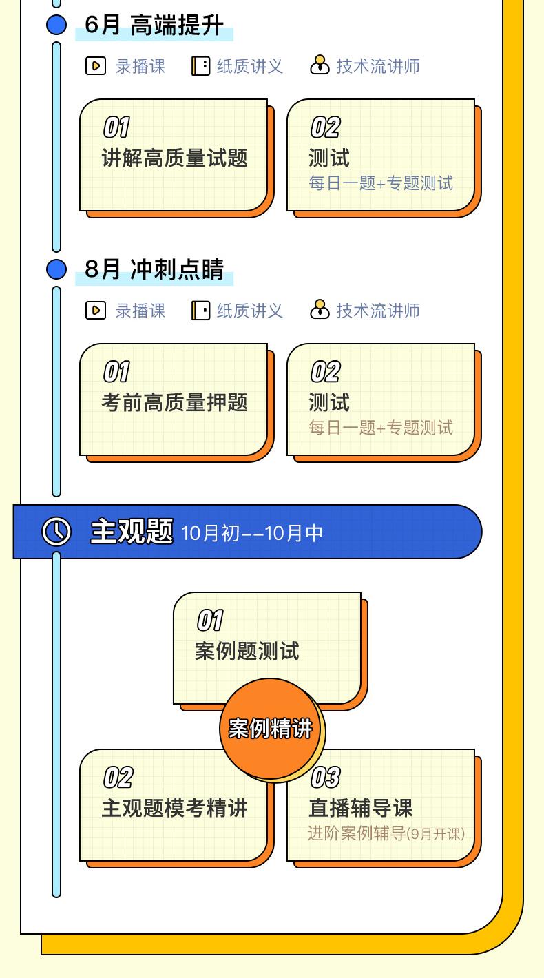 法考旗舰全程VIP班.jpg_parker_05.jpg