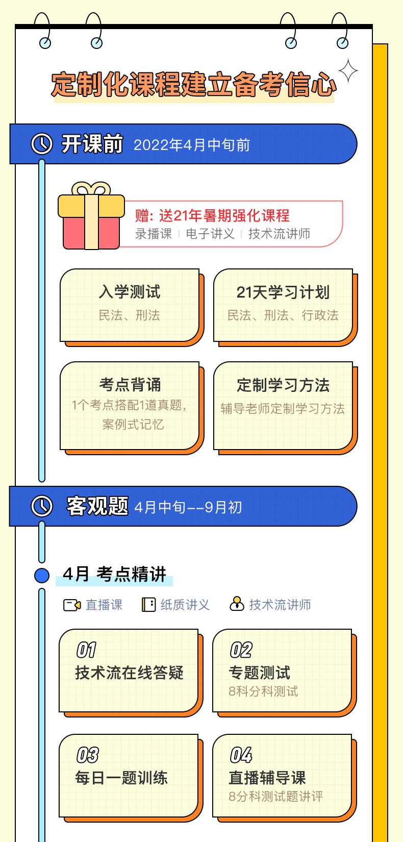 法考旗舰全程VIP班.jpg_parker_04.jpg